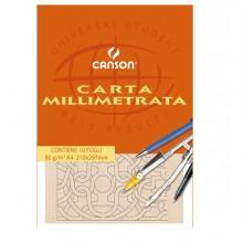 BLOCCO CARTA OPACA MILLIMETRATA 210x297mm 10FG 80GR CANSON (conf. 25 )